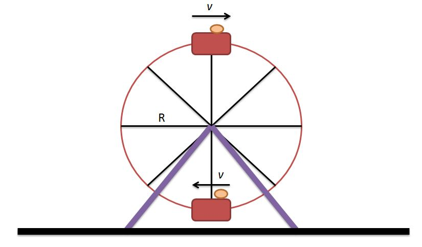 Solved uniform circular motion problems physics