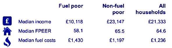 Fuel poverty graphic.png