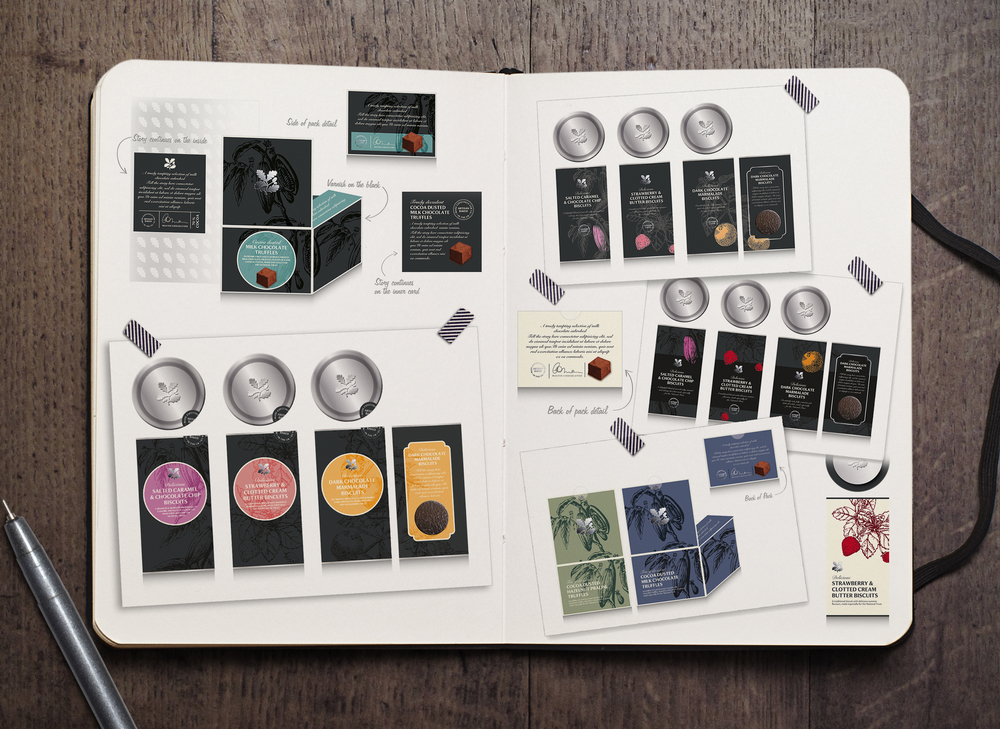 Concept generation stages for Luxury National Trust packaging