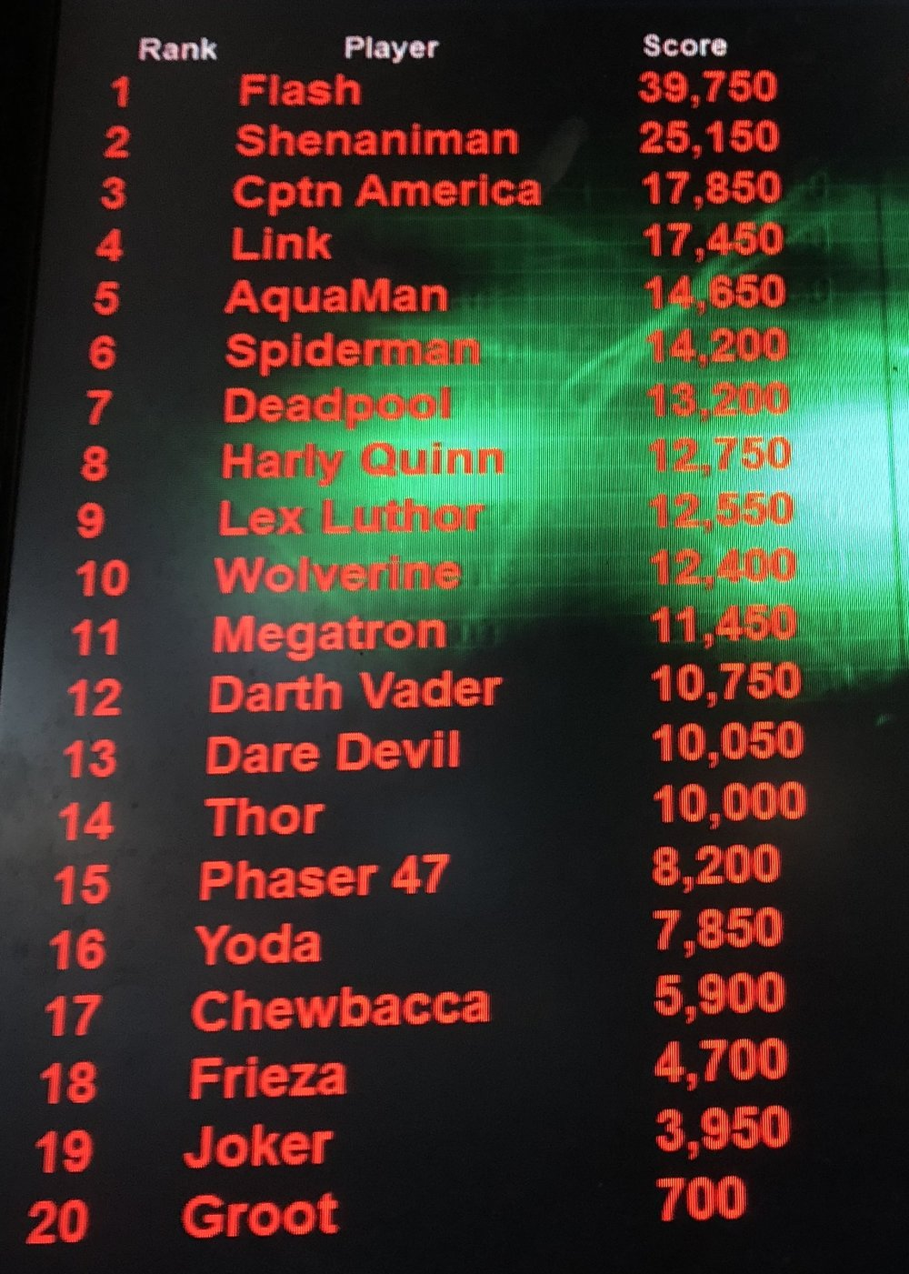 "I was ""Flash"".  I present this Lazer Tag final score-card without editorial."