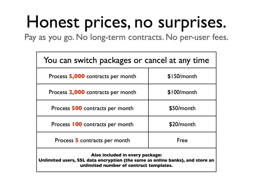 2012-07-25-Oui-Agree-Presentation-Pricing.jpg