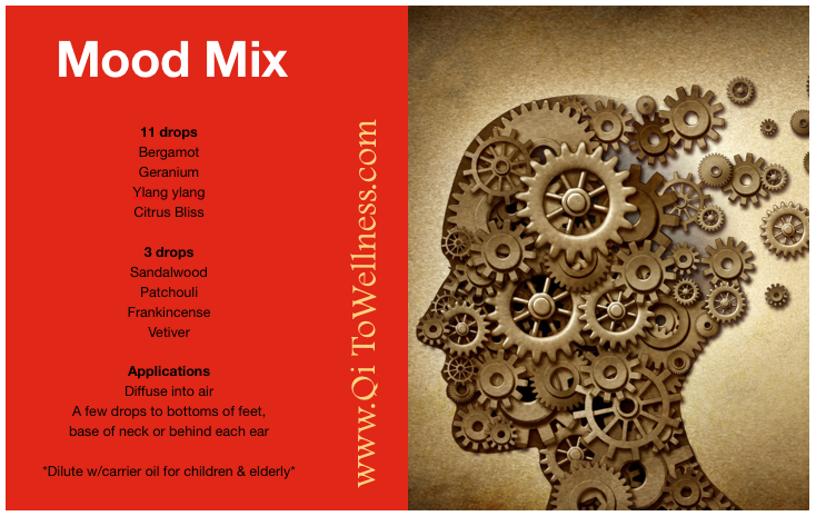 Image: Mood Mix by Aqiylah Collins. All rights reserved.