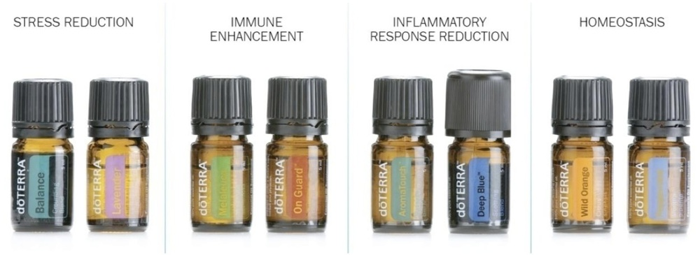 8 essential oils are used in the AromaTouch session.