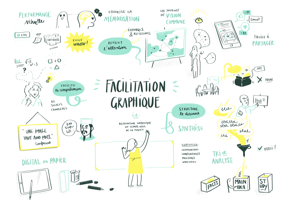 Explication facilitation graphique.png