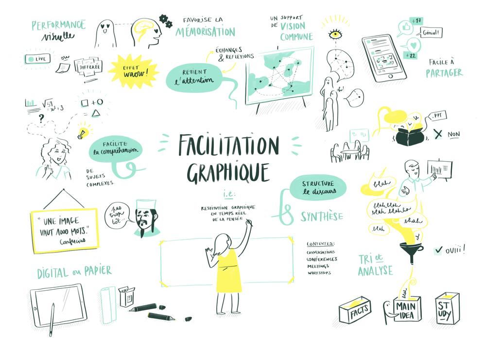 Explication facilitation graphique.png