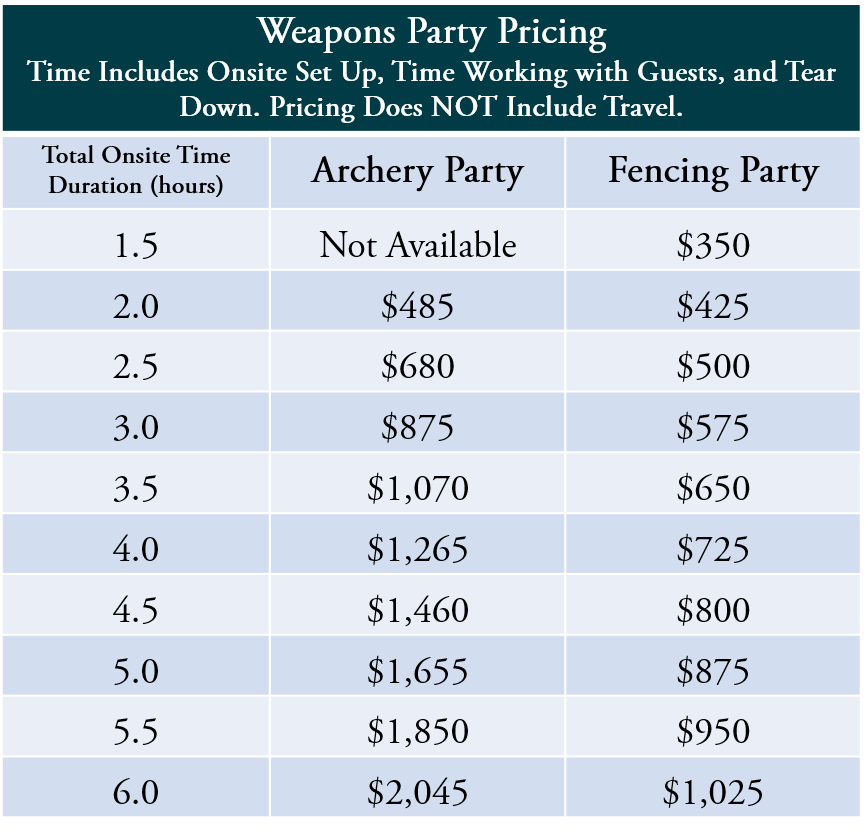 Weapons Party Pricing April 25 2018.png