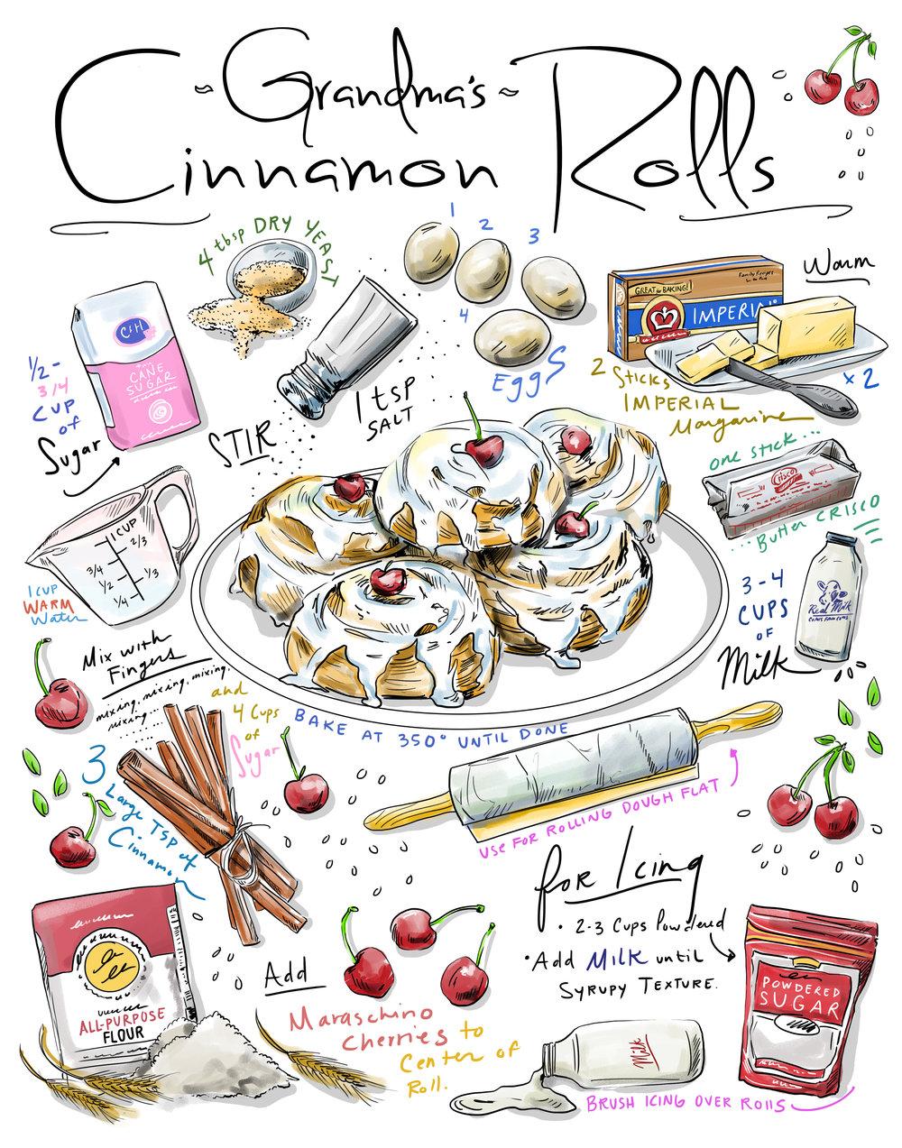 Grandmas Cinnamon Rolls.jpg