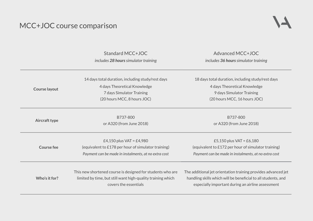 VA MCC+JOC Course Comparison.jpeg