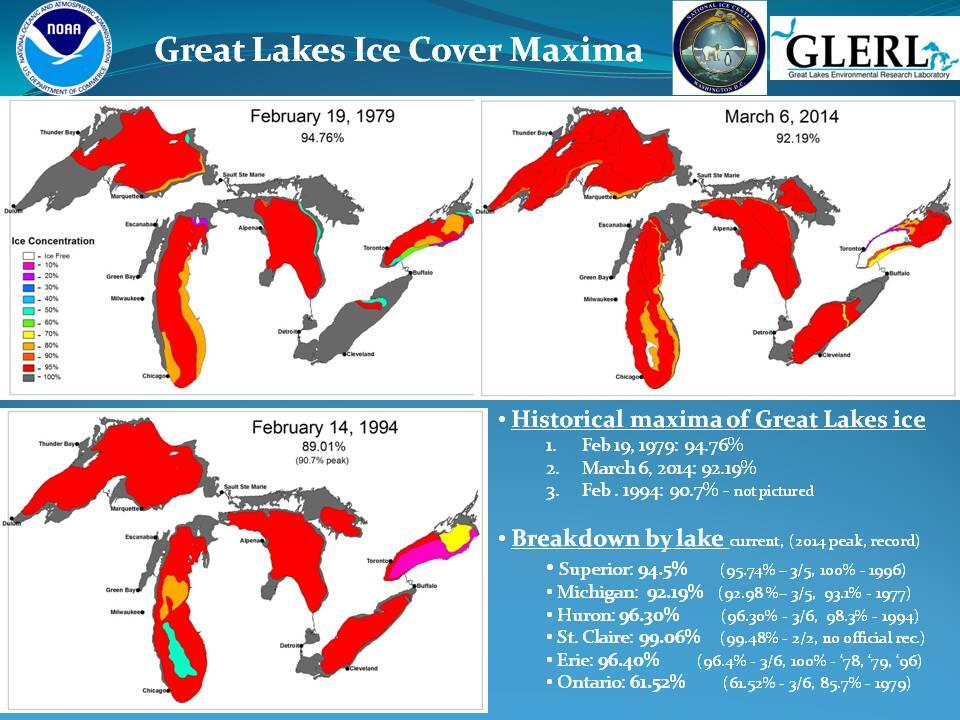 Comparing the top 3 winters for ice cover on the Great Lakes. (Courtesy: NOAA / Great Lakes Environmental Research Laboratory)