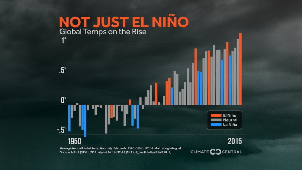 Credit: Climate Central. Click to enlarge.