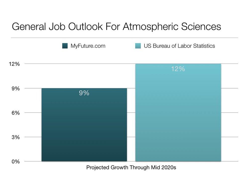 Webinar - Job Outlook.jpeg