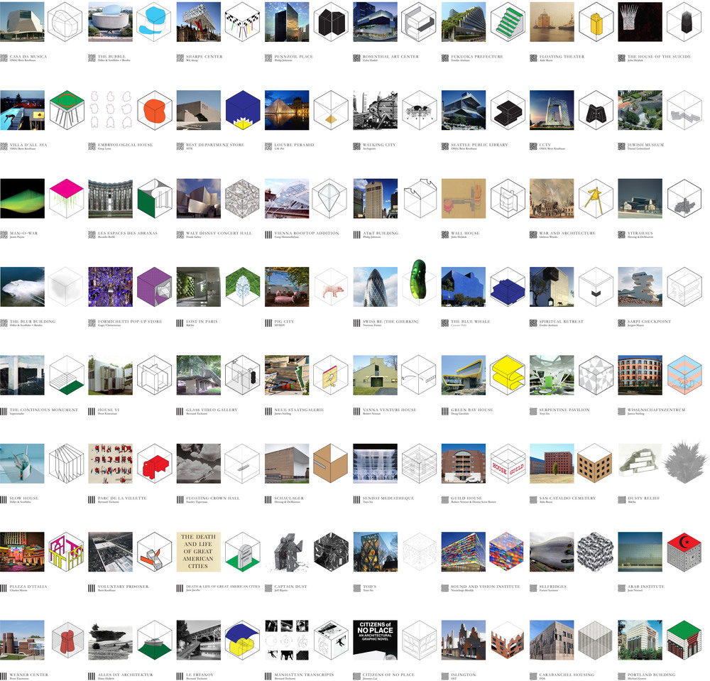 Catalog of a selection of postmodern buildings, which are then reduced to mere icons.