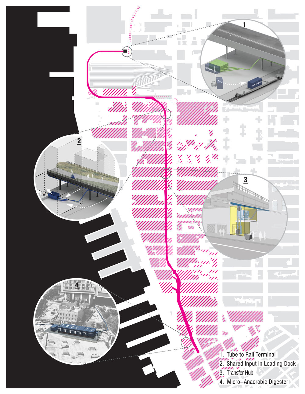 High Line Corridor Network, Image: Caliper Architecture