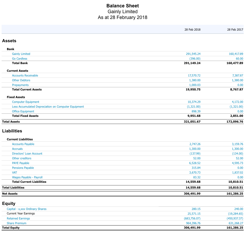 FireShot Capture 4 - Xero I Balance Sheet _ Wriggle_ - https___go.xero.com_Reports_Report.aspx.png