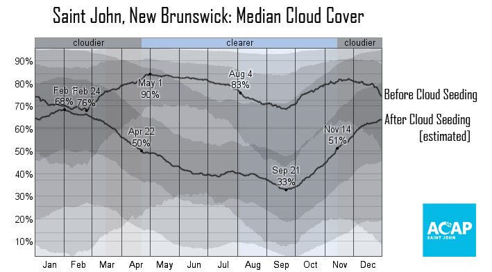 median_cloud_cover_percent_pct-2.jpg