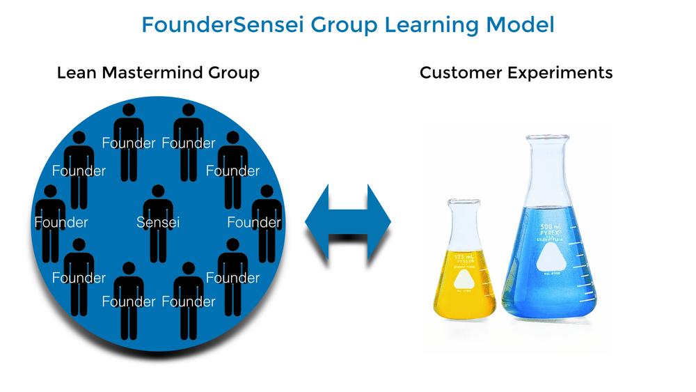Group Learning Model.001.jpg
