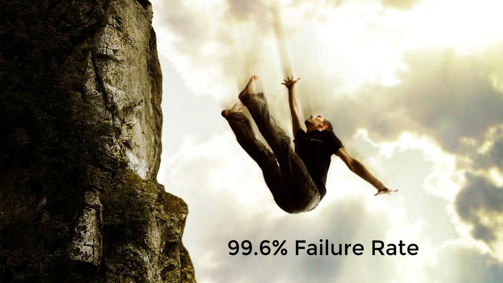Falling failure rate.001.jpg