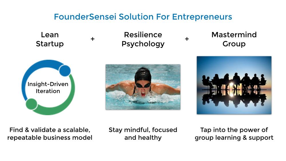 FS Solution for Entrepreneurs.001.jpg