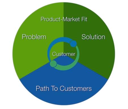 Insight-Driven Iteration.001.jpeg