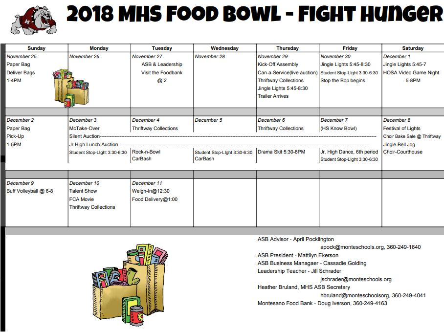FoodBowl2018pic.JPG
