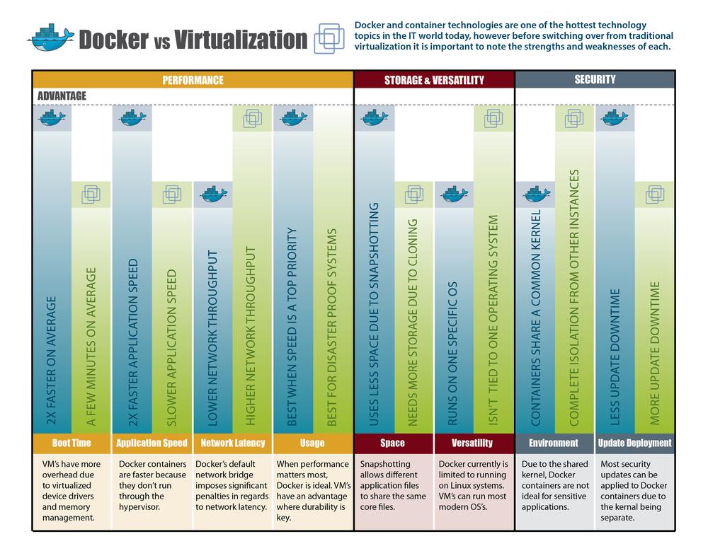 Docker_VM_6P.jpg