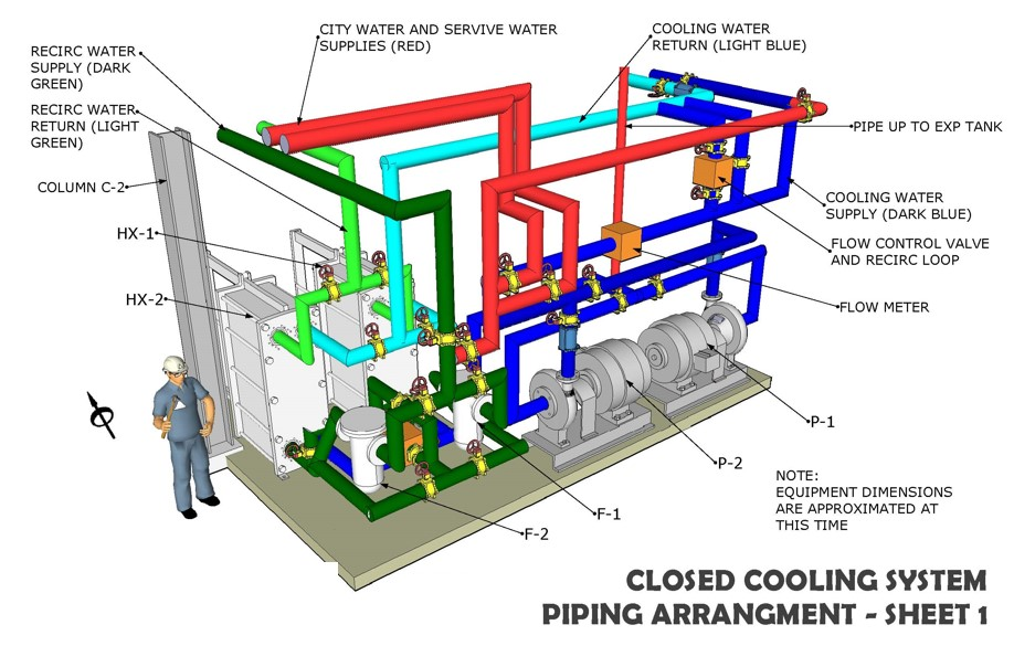 2 - Cooling Water System.jpg