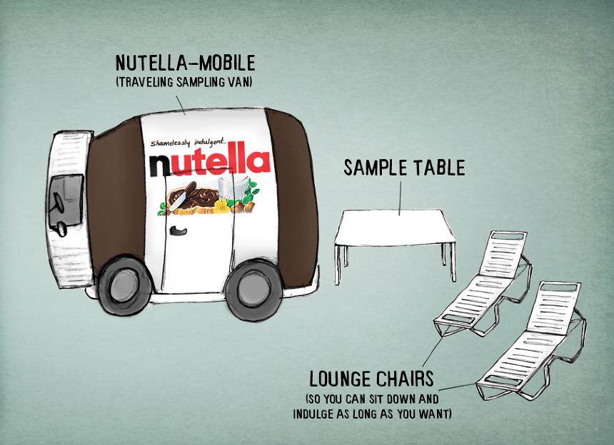 Nutella mobile_web_860.jpg