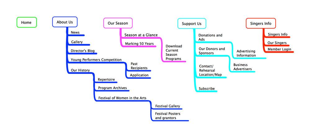 Site Map copy.jpg