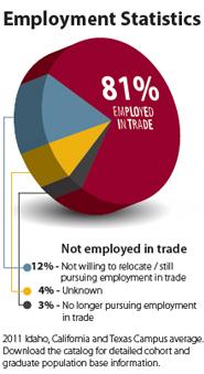 chart-pie-employment.jpg