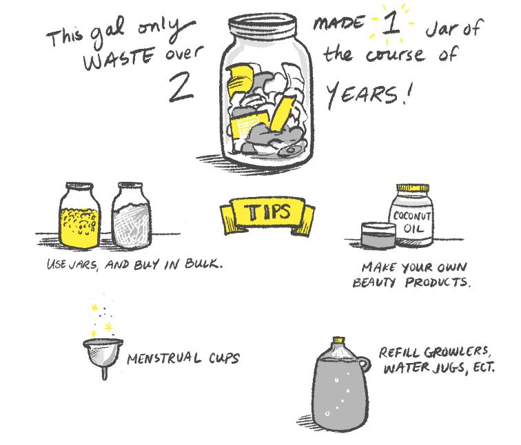 annie-ruygt-waste