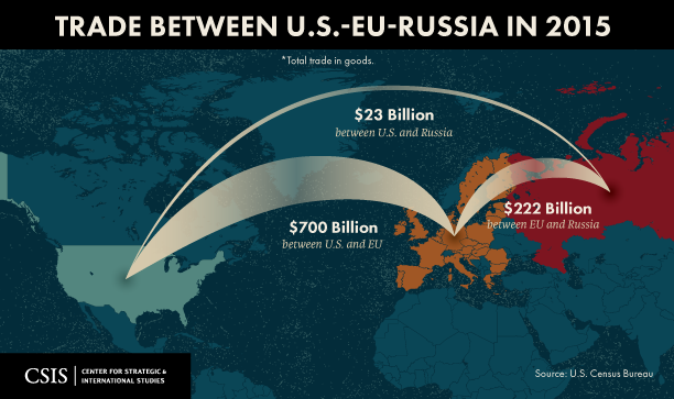 U.S. + Russia Relations - I art directed this report for the International Security Program at CSIS. Inspired by Cold War era maps, bauhaus typography, and Soviet propaganda. See full report below.