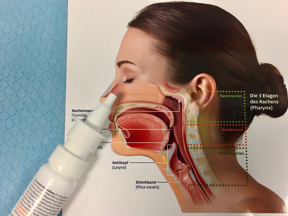 Falsche Haltung des Nasensprays