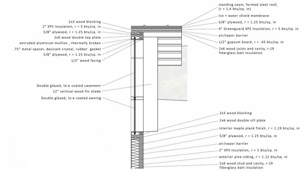 WALL/ROOF FRAMING CONNECTION DETAIL