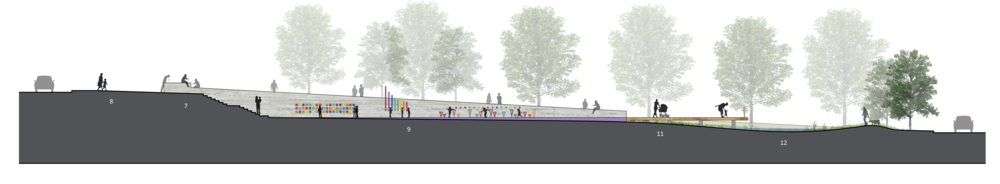 """SECTION C - C   1.  Overlook    2.  Theater    3.  Terraced steps    4.  Climbing wall    5.  Slide   6.  Jungle Gym    7.  Seating    8  .  Cobb's Creek Trail Stop    9.  Interactive Wall   10.  Sprinklers    11.  Community Plaza   12.  Rain Garden   13.  Community Garden   14.  Accessible library entry    15.  The """"Truffula"""" tree"""
