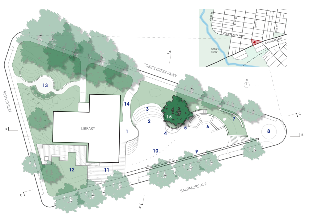 """SITE PLAN   1.  Overlook   2.  Theater   3.  Terraced steps   4.  Climbing wall   5. Slide   6.  Jungle Gym   7. Seating   8  .  Cobb's Creek Trail Stop   9.  Interactive Wall  10.  Sprinklers   11.  Community Plaza   12.  Rain Garden   13.  Community Garden   14.  Accessible library entry   15. The """"Truffula"""" tree"""