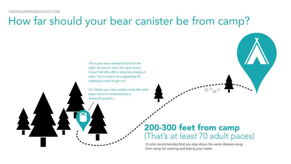SQS-bearcanister.jpg