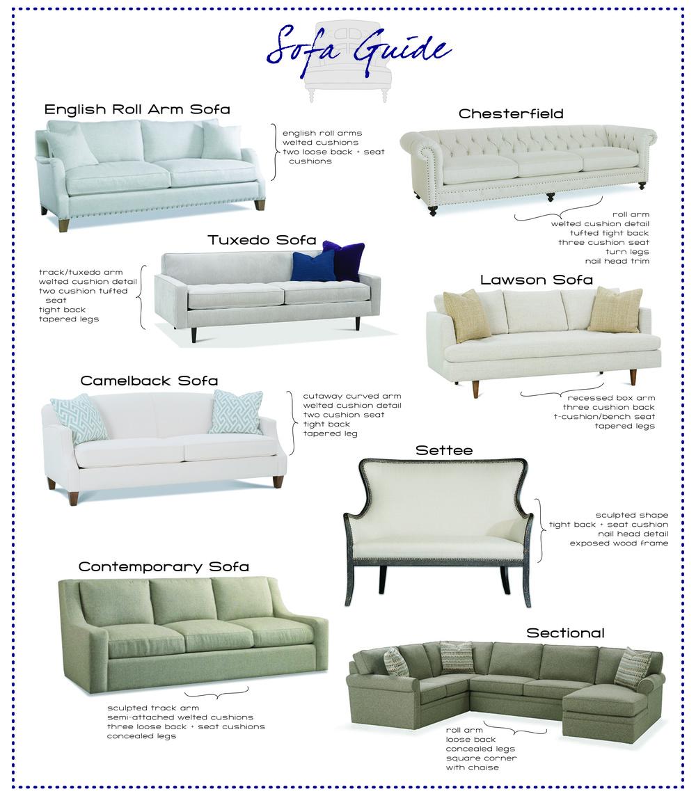 DRH Sofa Guide