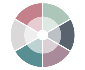 Color Wheel | Creating The Perfect Pinterest Board For Your Brand | Tiffany Kuehl Designs