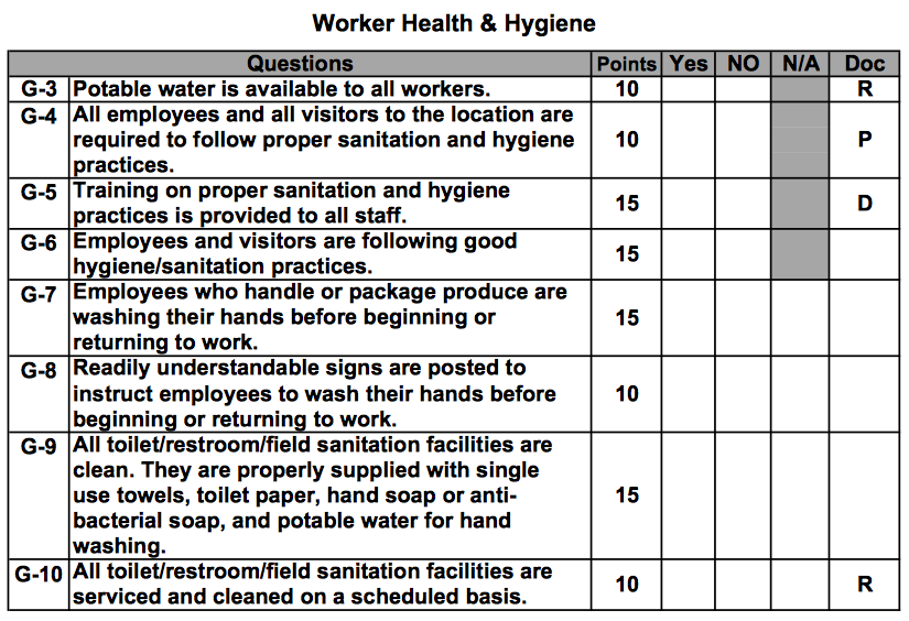 Food health and hygiene questions