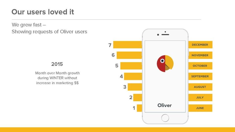 oliver_updated_v2_Page_2.jpg