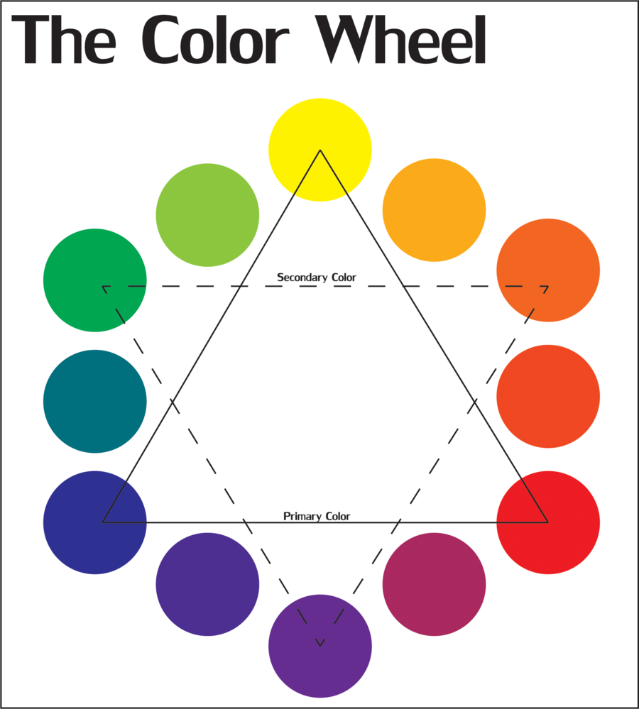 color_wheel_by_dryadforestking-d32q8mx.png