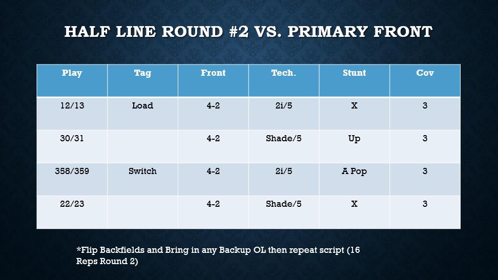 Half Line Round 2.PNG