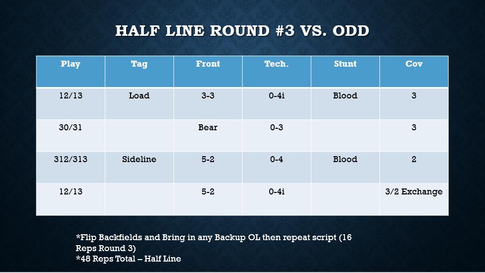 Half Line Round 3.PNG