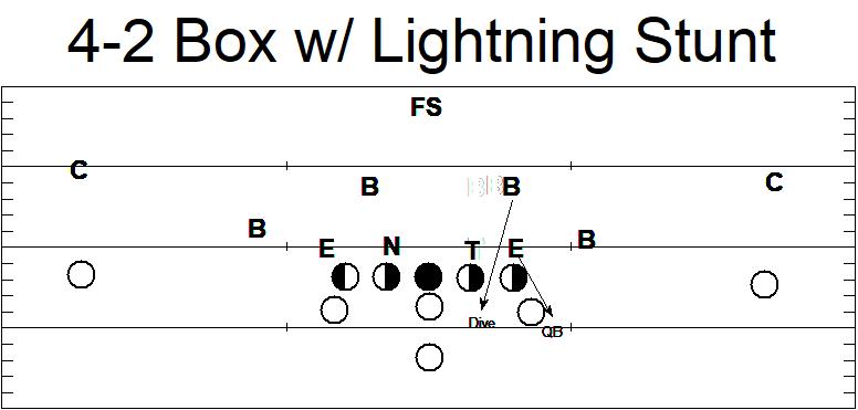 4-2 Lightning Stunt.PNG