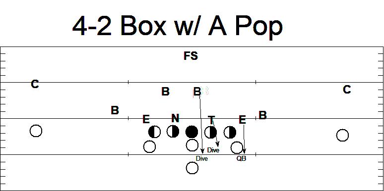 4-2 A Pop.PNG