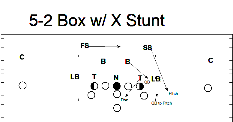 5-2 X Stunt.PNG
