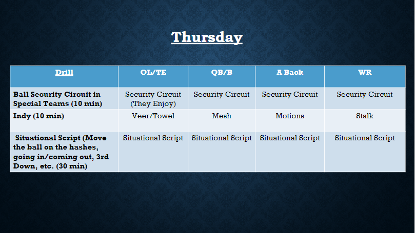 Thursday New.png
