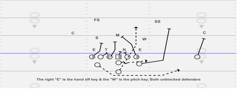 adding a TE 4-3 cont.PNG