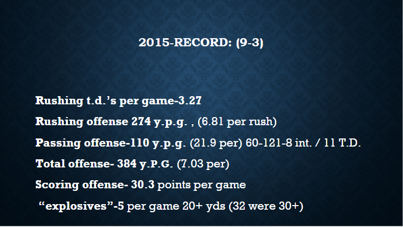 2015 Record and Stats.PNG