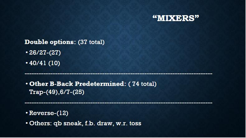 Mixers Stats.PNG